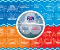 Burton SC featured in RYA Midlands' November Newsletter